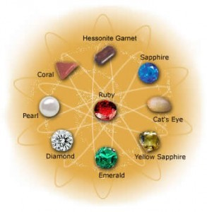 gemstone-astrology